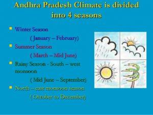 Climate of Andhra Pradesh